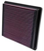 Φίλτρο Ελευθέρας Ροής K&N 33-2112 (249mm x 224mm)